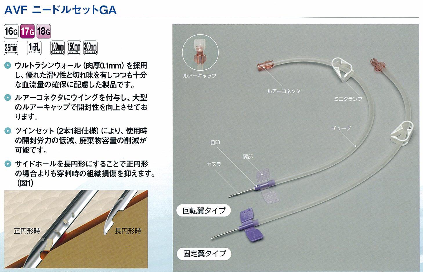 【送料無料】 医療機器 セーフタッチAVFニードルセットGA 17G 68-957 ニプロ