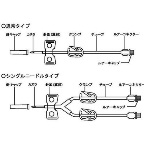 【送料無料】 ニプロバイオAVFニードル 50本×10箱商品 ニプロ